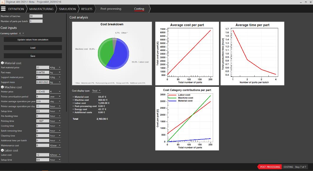 e-Xstream engineering, üreticilerin kompozit 3B baskı üretim maliyetini hesaba katmalarına olanak veriyor